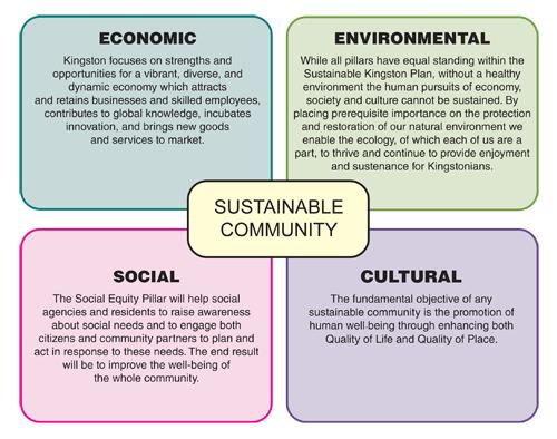 Canadian biodiversity strategy definition of biodiversity