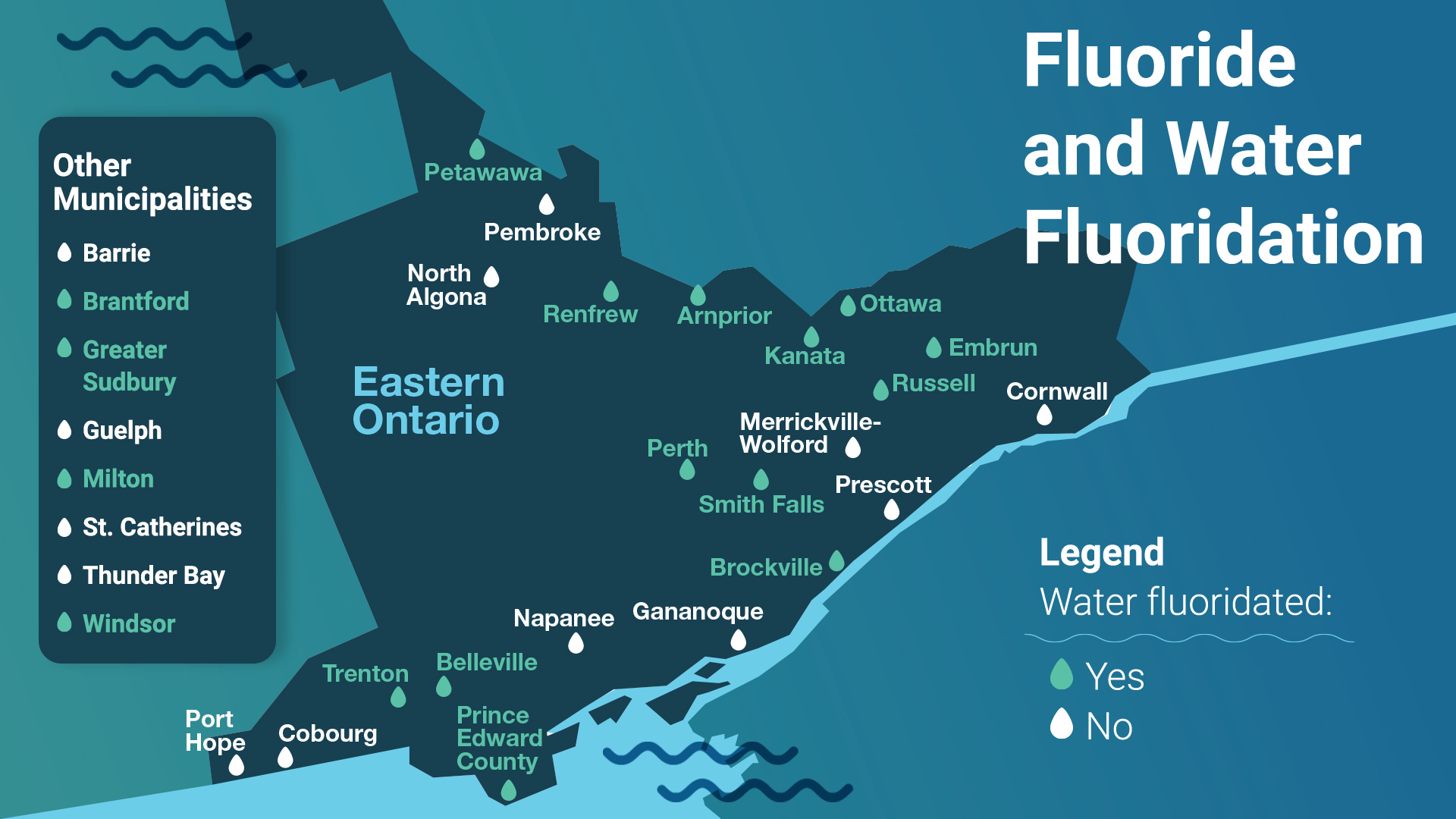 Map of areas with Water Fluoridation